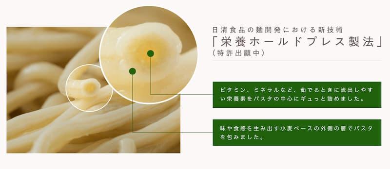 栄養ホールドプレス製法